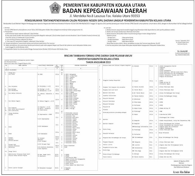 Cpns Unhalu Strategi Sukses Dan Latihan Soal Seleksi Kedokteran 2017 Pengumuman Tentang Penerimaan Cpns Daerah Lingkup Pemerintah Kabupaten